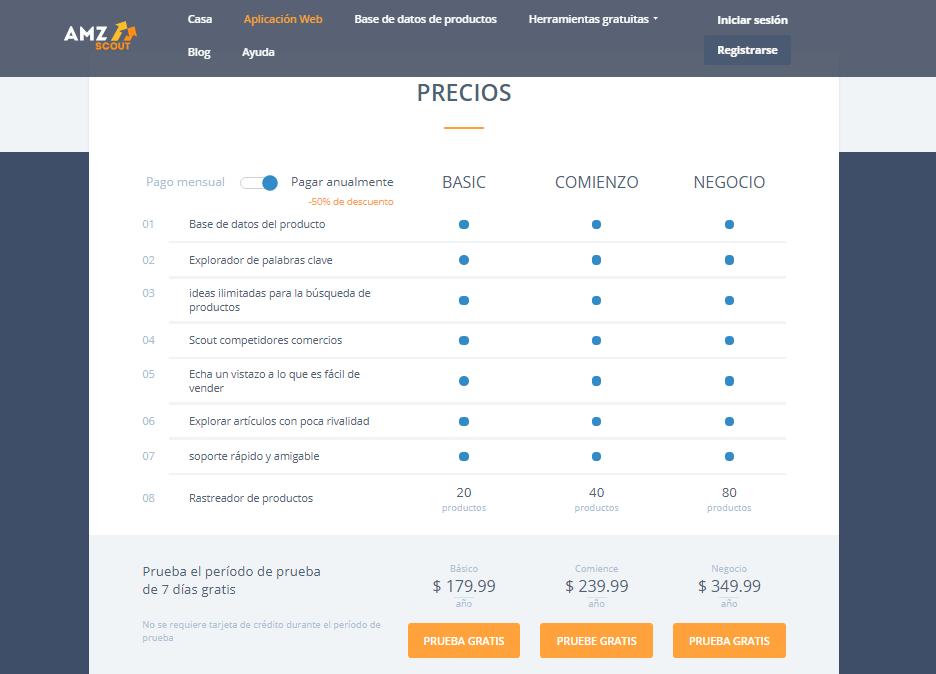 amazon tools herramientas software para vender en Amazon