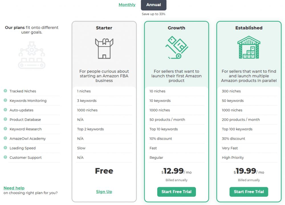 Amazeowl pricing